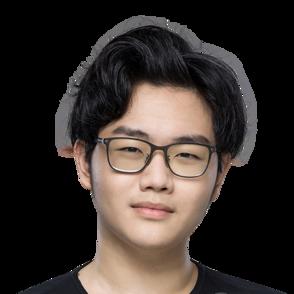 Lu Yu-Hung