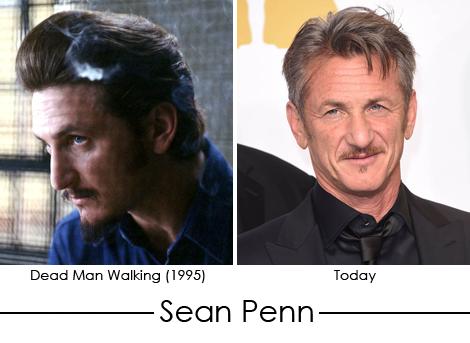 Sean Penn 55th birthday timeline